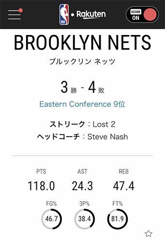 NBAチーム一般スタッツ