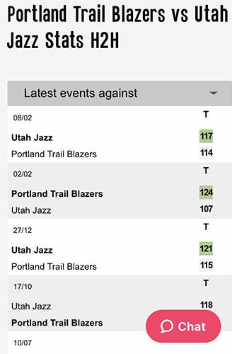NBA直接対決データ
