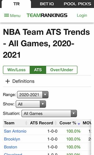 NBA ATSデータ