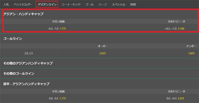 bet365 アジアンライン